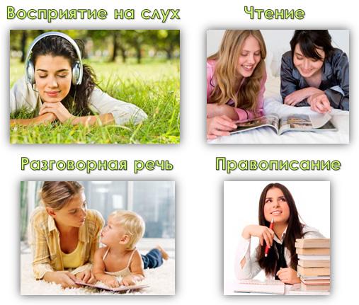 Навыки языка