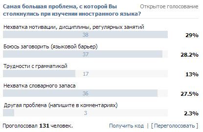 Какие самые большие проблемы в изучении иностранного языка?